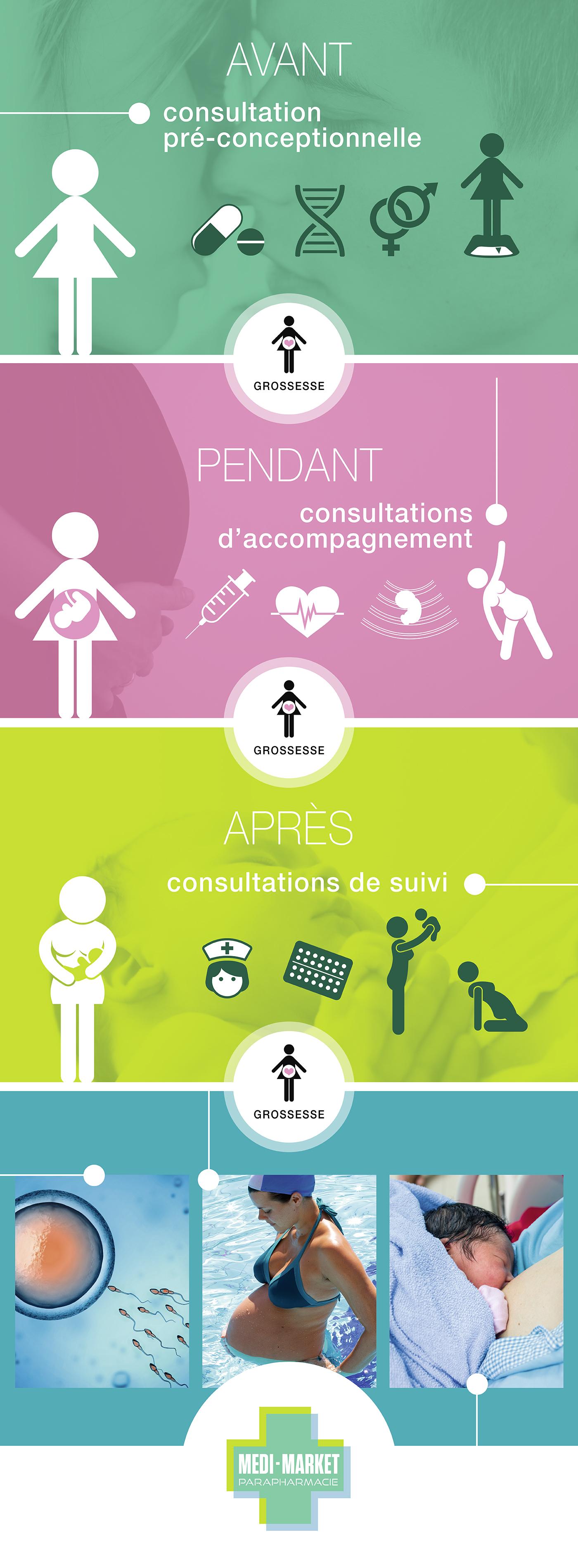 Infographie-Grossesse_vertical
