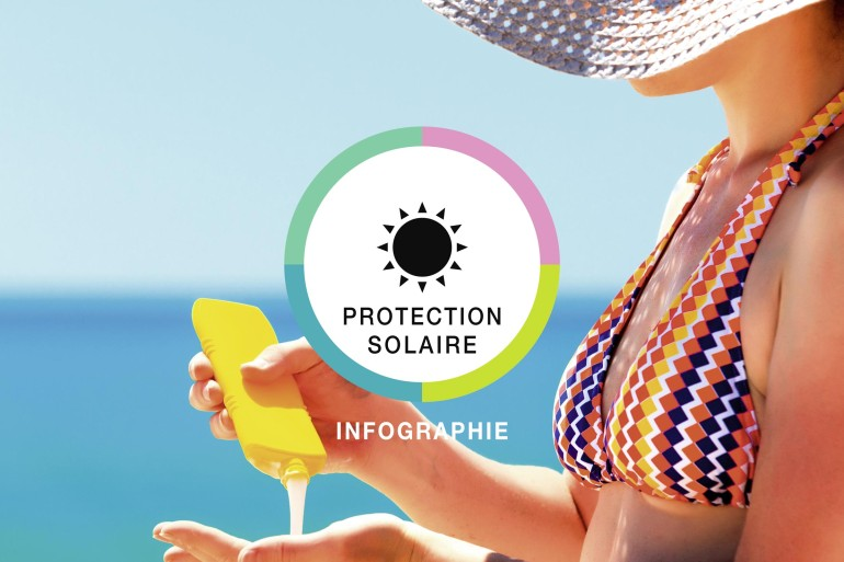 Infographie-rectangle-soleil1
